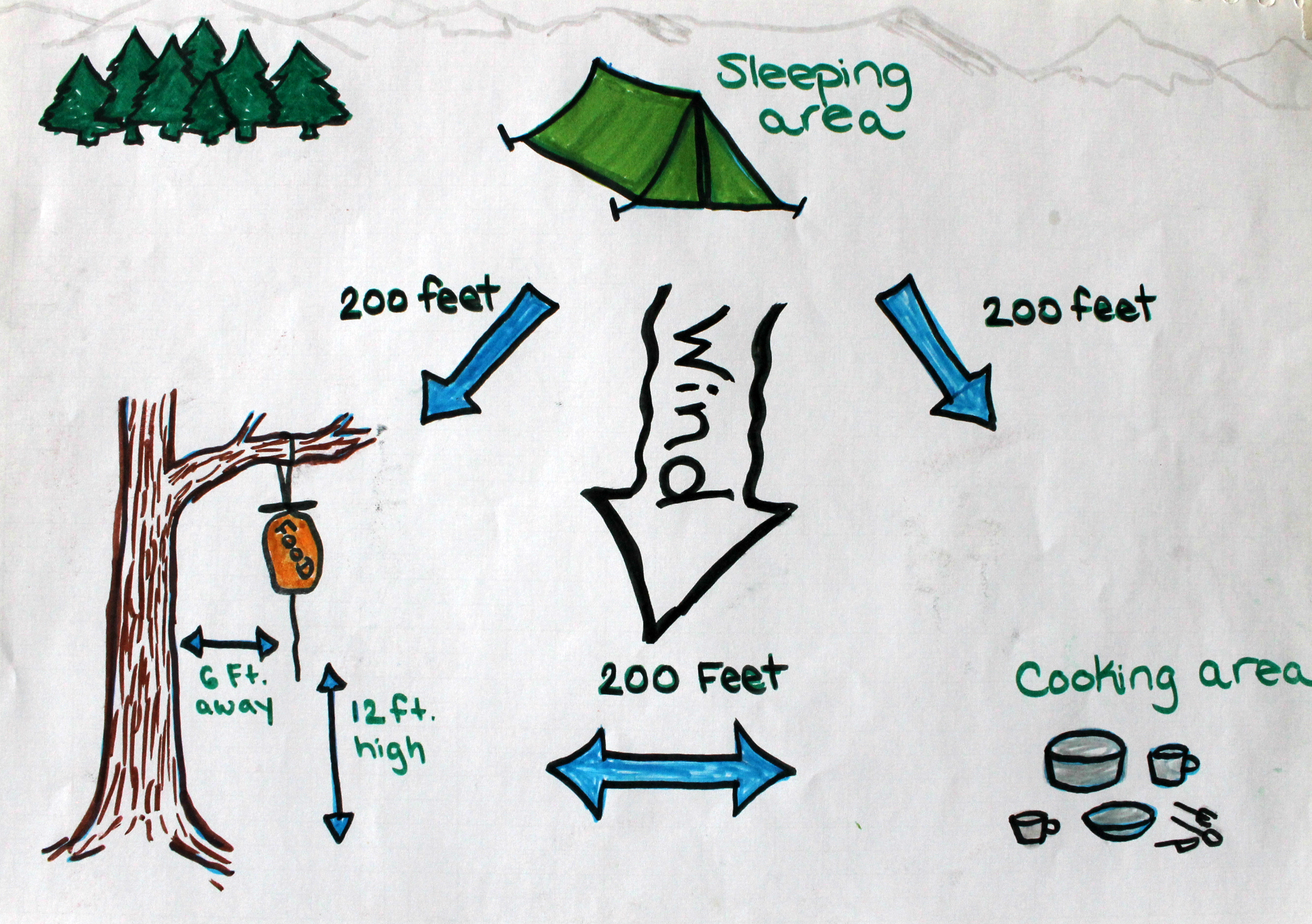 5 Ways To Hang A Bear Bag Mom Goes Camping Tying Tie Diagram Proofing Campsite