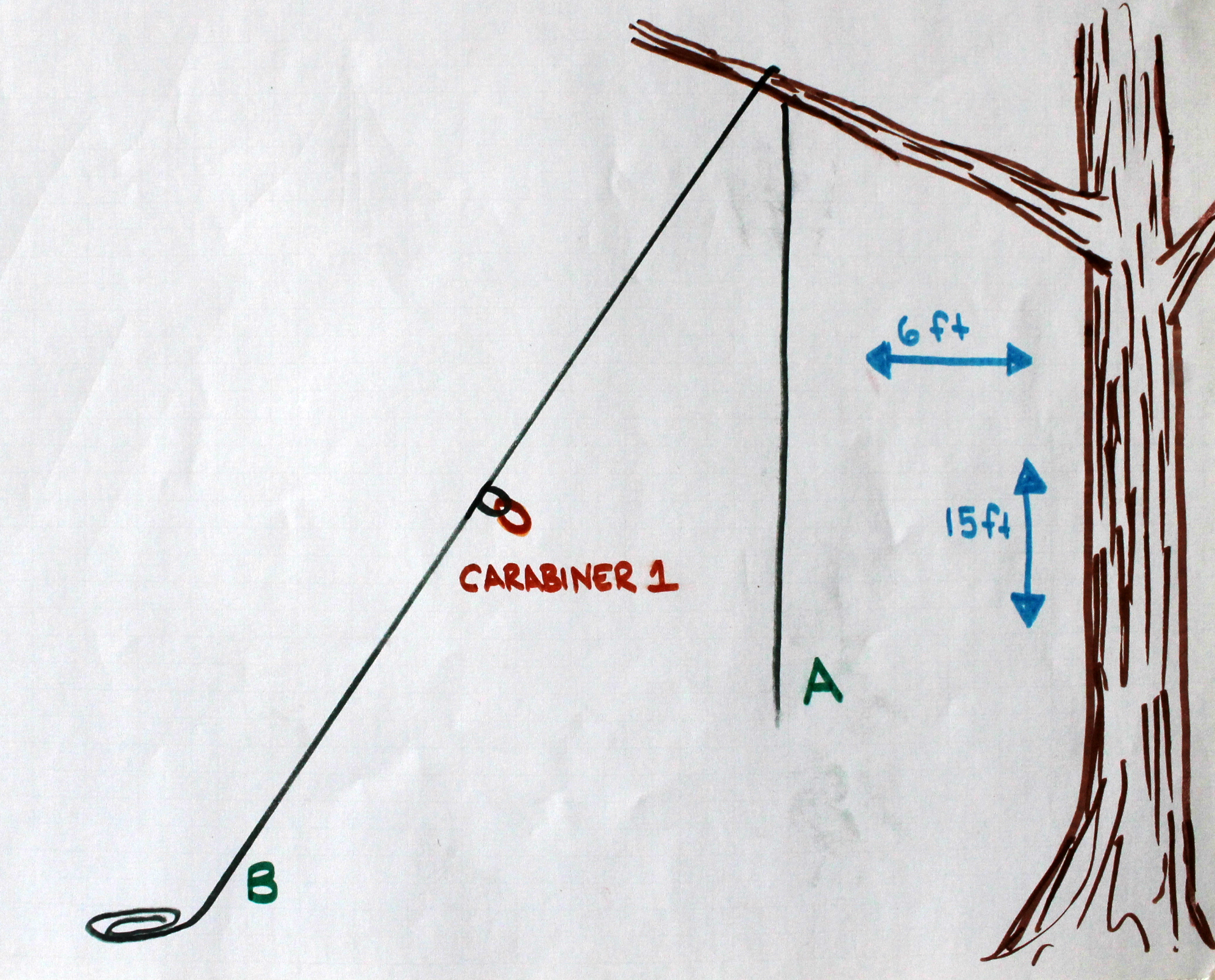 5 Ways To Hang A Bear Bag Mom Goes Camping 4 1 Haul System Diagram Wiring Schematic Marrison