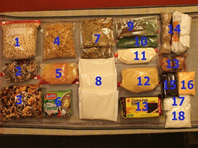This is What Backpacking Food for 7 Days Looks Like