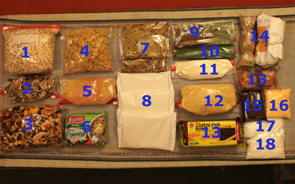 This is What Backpacking Food for 7