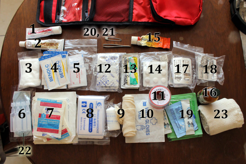 travel first aid kit checklist