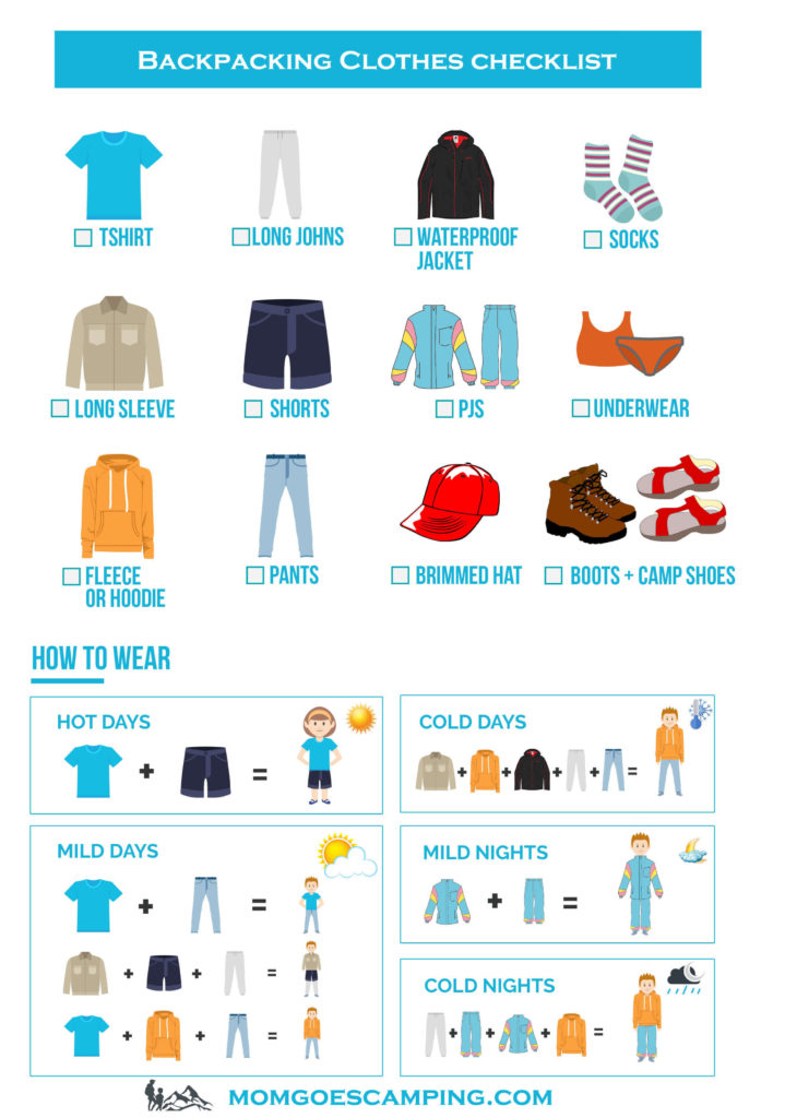camping clothes checklist