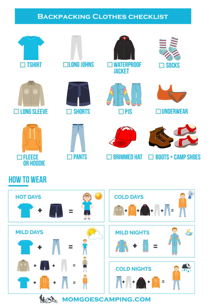 backpacking clothes checklist